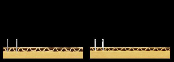 パレット積載時イメージ