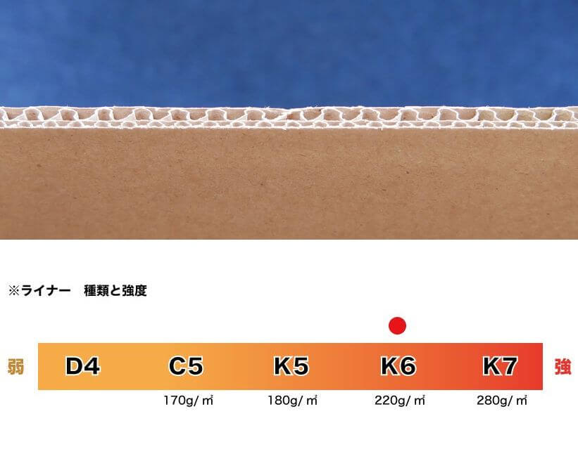 【200サイズ】 特大ダンボール箱