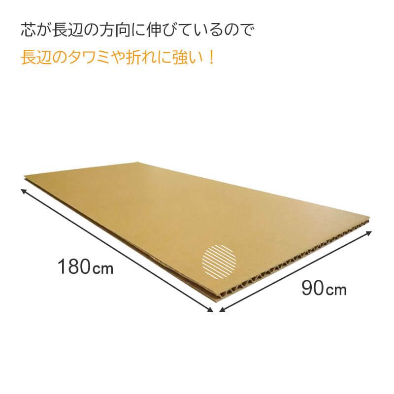 板ダンボール [ 90×180cm ] 5mm厚