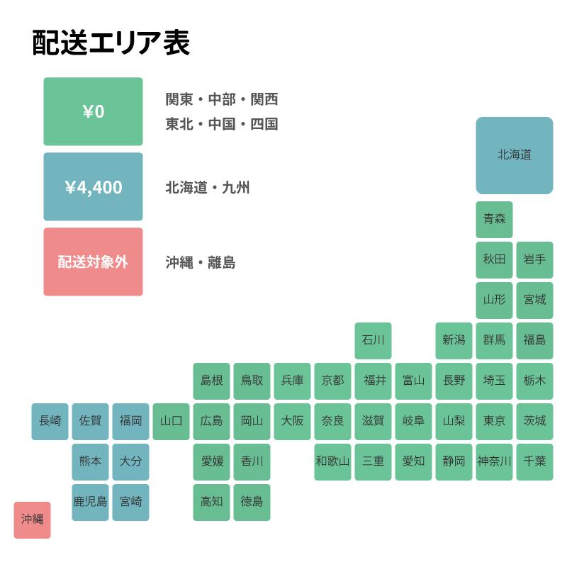 ピザ箱 Mサイズ(12インチ用)クラフト